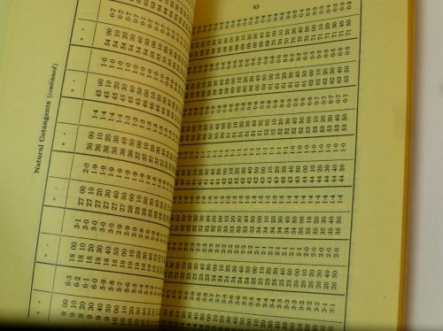 1940 Dated Booklet Range Table Part II