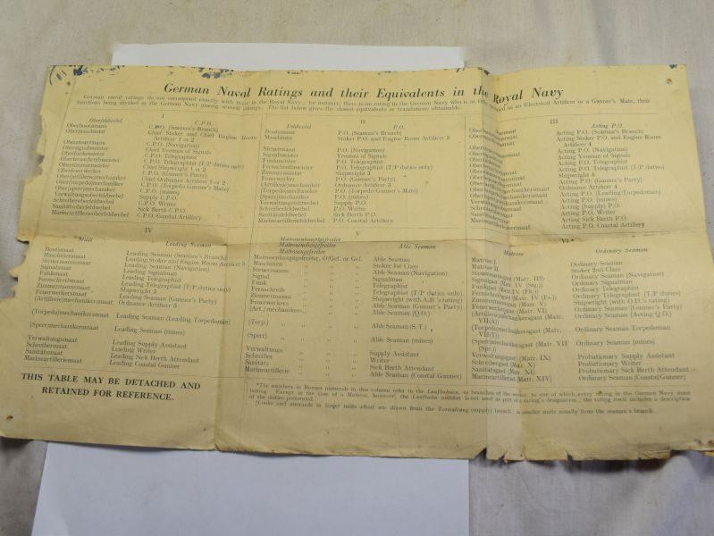 100) WW2 British Sheet German Naval Ratings & Equivalents in the Royal Navy